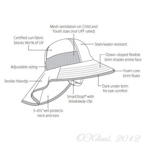 6977b1edd36 KIDS  PLAY HAT (UPF50+ SUN HAT) - Cream Sand(Sunday Afternoons). Children  Hat